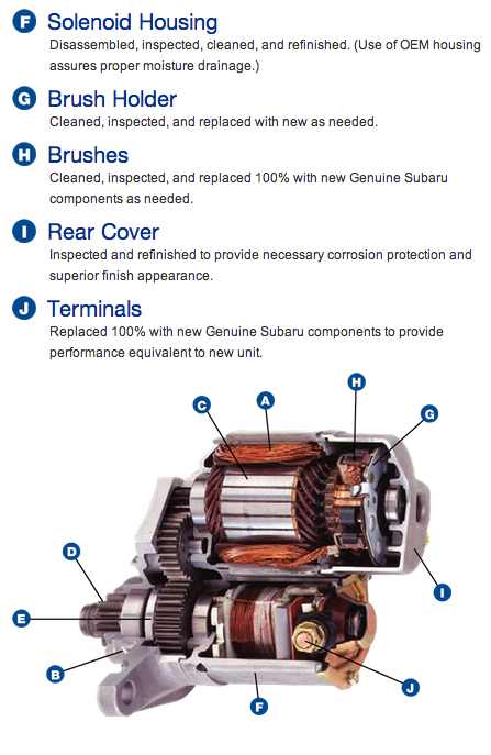 Genuine Subaru Remanufactured Starters Bullet Points