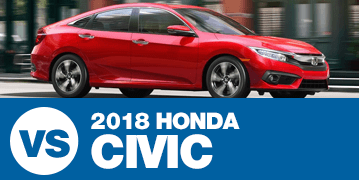 Click to Compare the 2018 Subaru Impreza VS Honda Civic at Subaru Superstore of Surprise, AZ