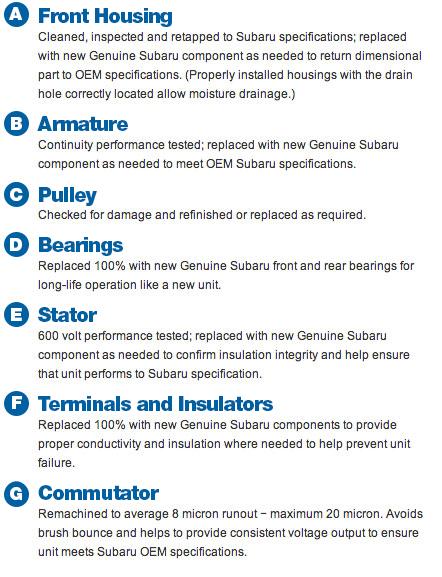 Learn more about genuine Subaru remanufactured alternators near Scottsdale, AZ