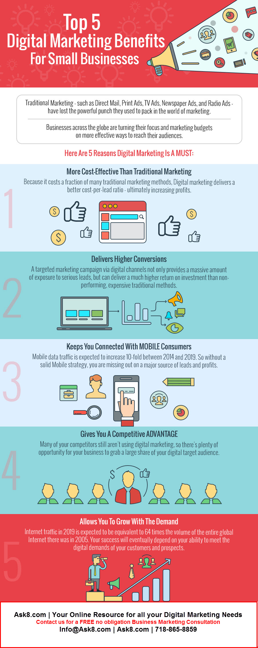 5 benefits to digital marketing