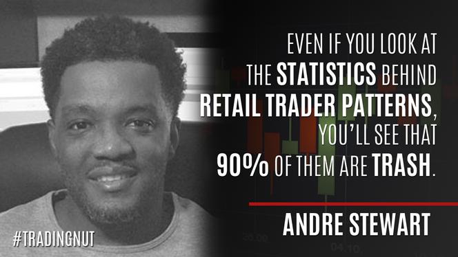 Andrew jeken price action forex mentor