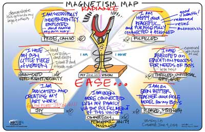 Magnetism Map
