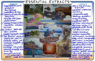 Essential Extracts