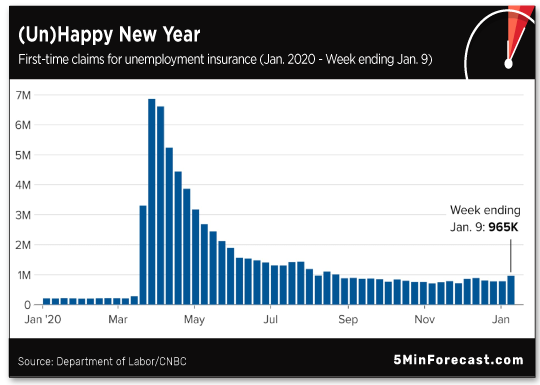 Unhappy New Year