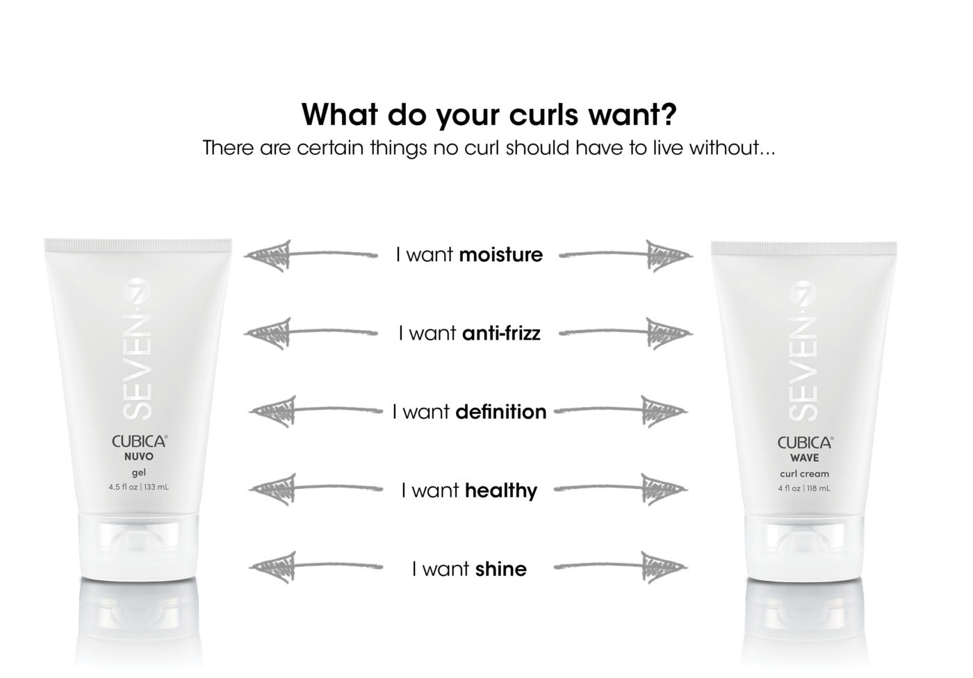 Curl Cream Vs Curl Gel Which Is Better Seven Haircare
