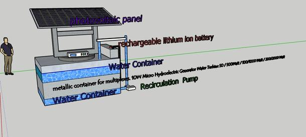 The Perpetual Water Machine Home Energy Generator