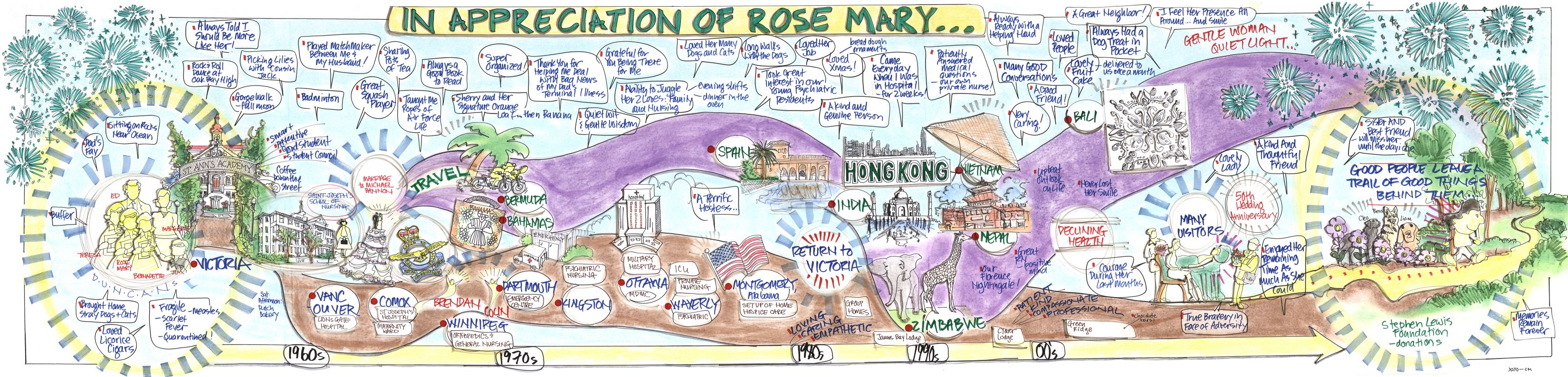 In Appreciation of Rose Mary - Live Celebration Map
