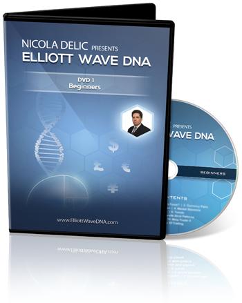 Kết quả hình ảnh cho ELLIOT WAVE DNA (FULL PACK)