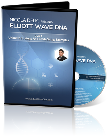 Elliott Wave BNA by Ncola Delic