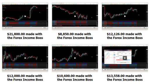 Forex income boss free