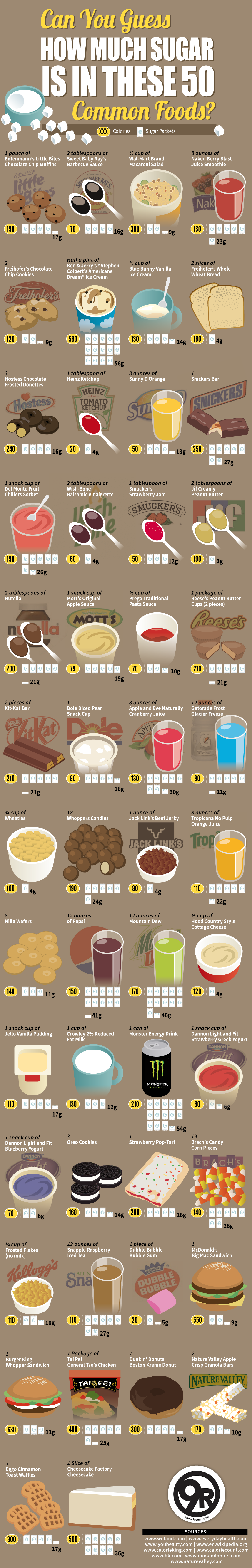 Can You Guess How Much Sugar is in These 50 Common Foods? - 9Round.com - Infographic