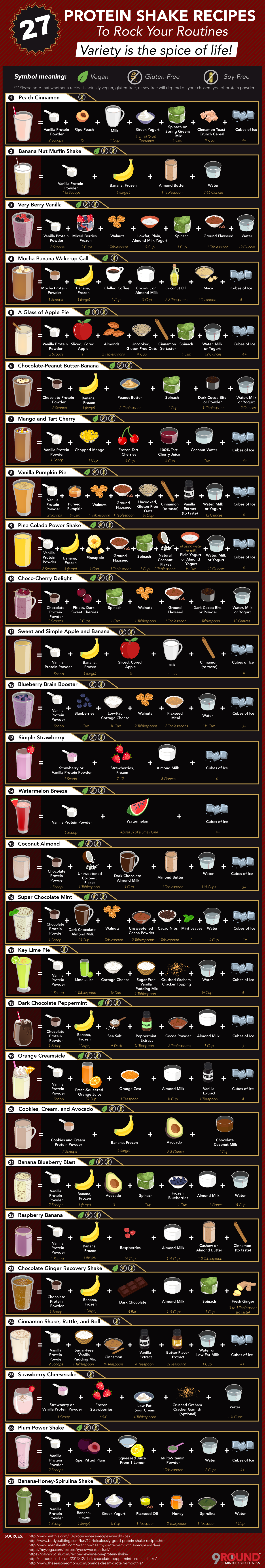 Protein Shake Recipes to Rock Your Routines - 9round.com - Infographic