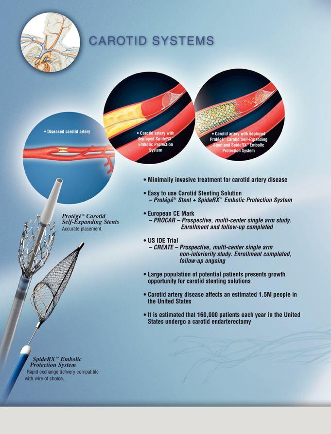 IV Catheters