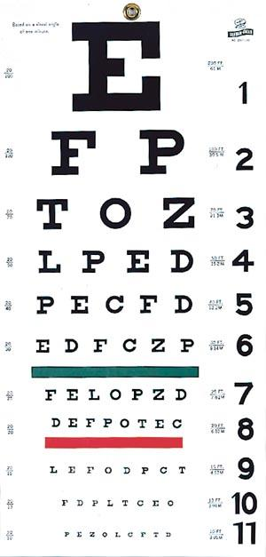 1240 Gf Health Products Inc Snellen Eye Chart Gf Health Products