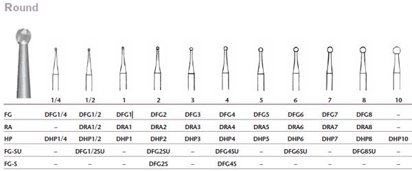 Carbide Burs - Fg 1/2Su