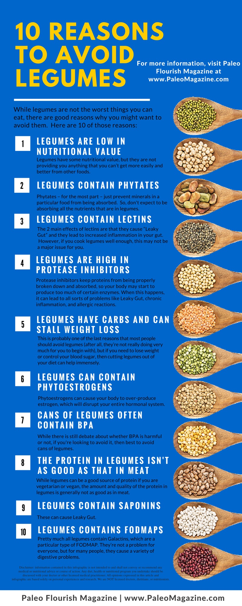 10 Reasons To Avoid Legumes - Paleo Diet http://paleomagazine.com/paleo-why-legumes-are-bad