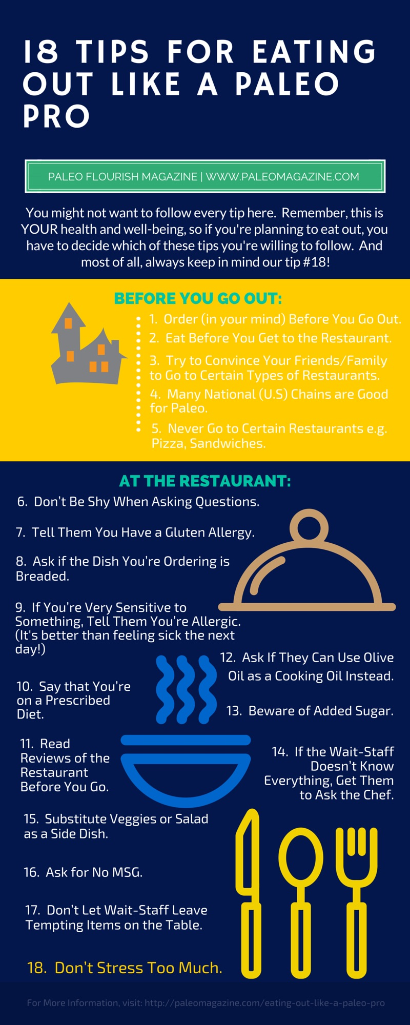 Eating Out Paleo at Restaurants Infographic Image