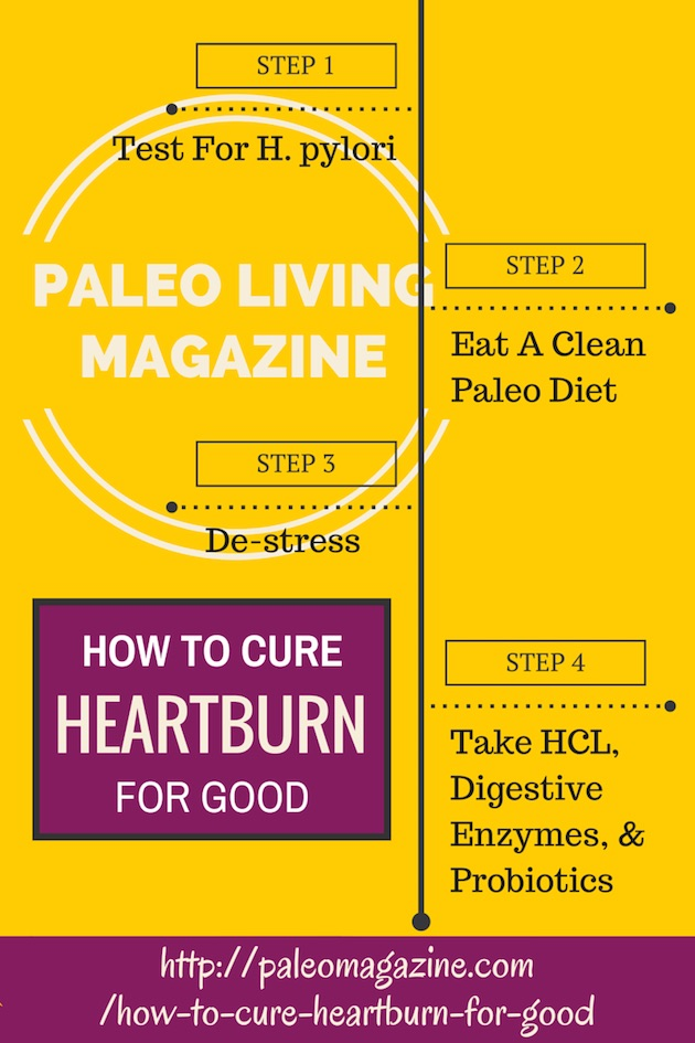 How To Cure Heartburn For Good - 4 Steps from paleo living magazine