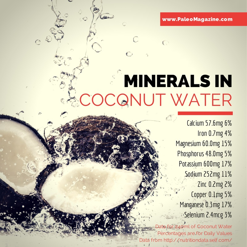 minerals in coconut water - Is Coconut Water Good For You?