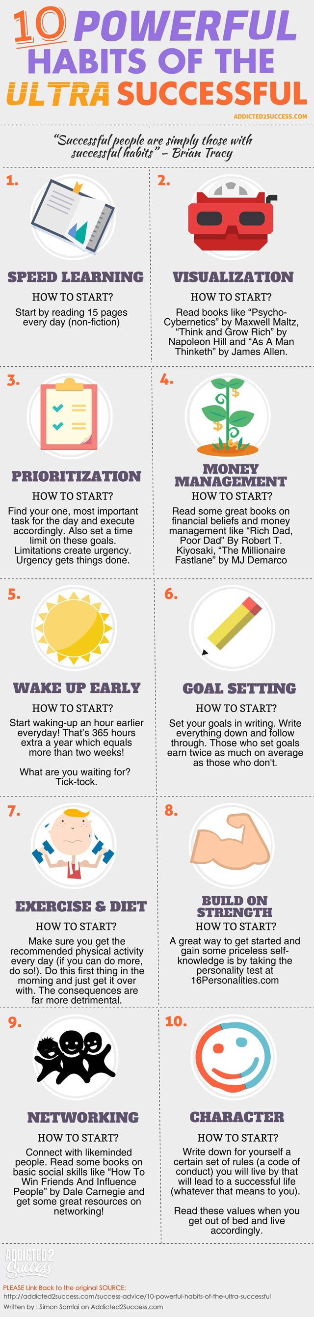 Powerful Habits for Success