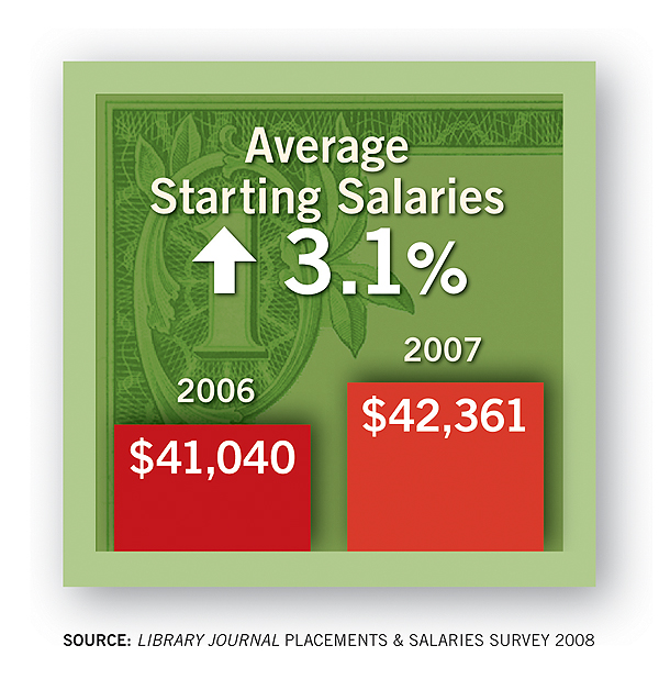 Library Jobs: Average Starting Salary