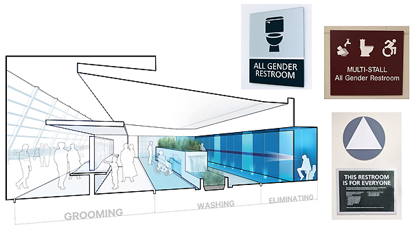 Inclusive Restroom Design Library Design Library Journal
