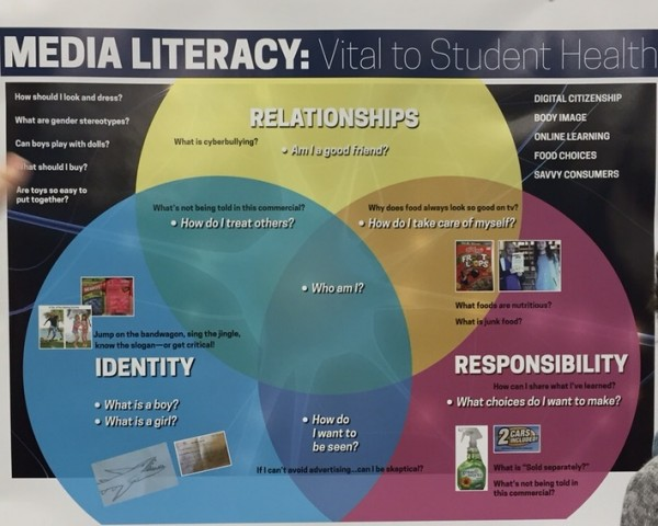 ALA_media_literacy_2