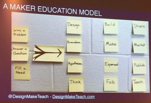 A Maker Education Model by Josh Ajima (@designmaketeach)