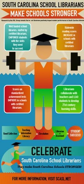 SCarolina_infographic