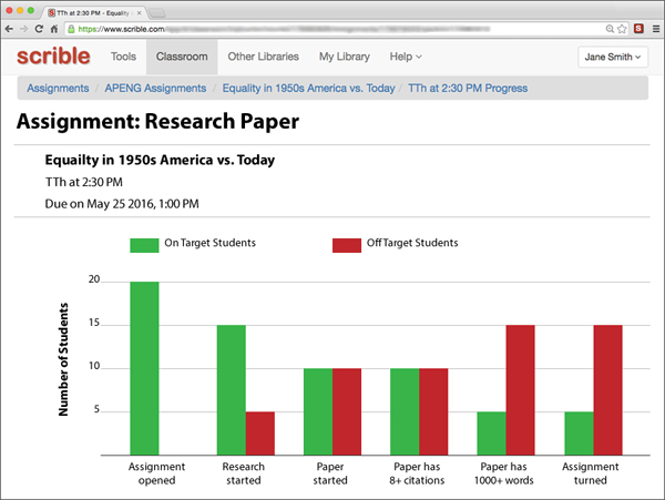 Scrible-edu-pro-research-paper-analytics