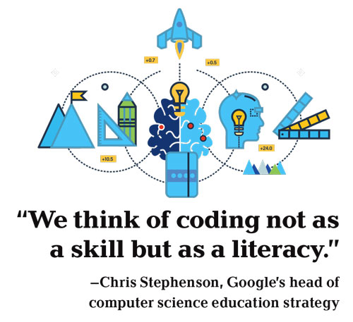 Don't Stress About Coding: Focus Shifts To Teaching Problem Solving Not Computer Skills