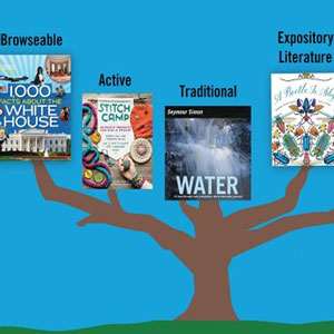 Understanding—and Teaching—the Five Kinds of Nonfiction