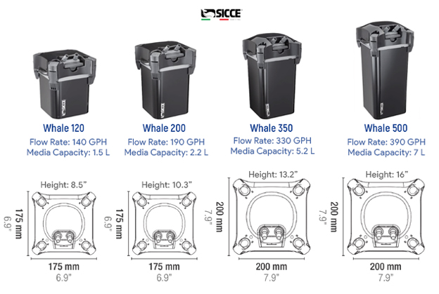 Sicce Whale Canister Filters Specifications
