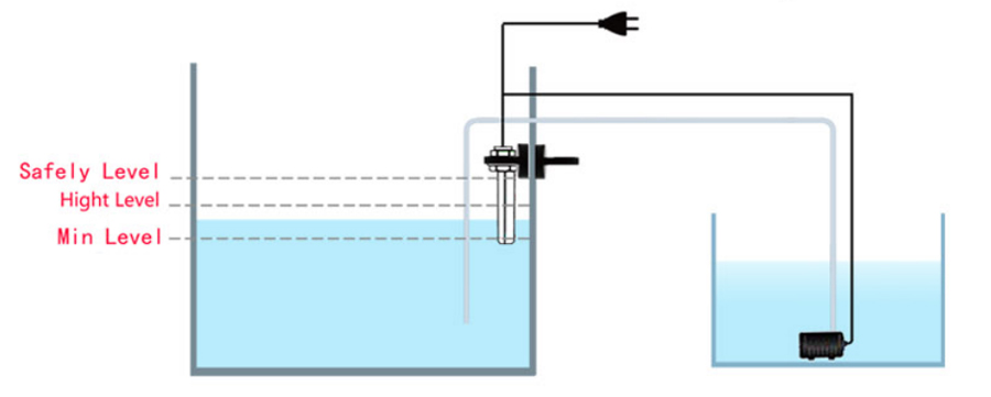 Reef Breeder Prism ATO schematic