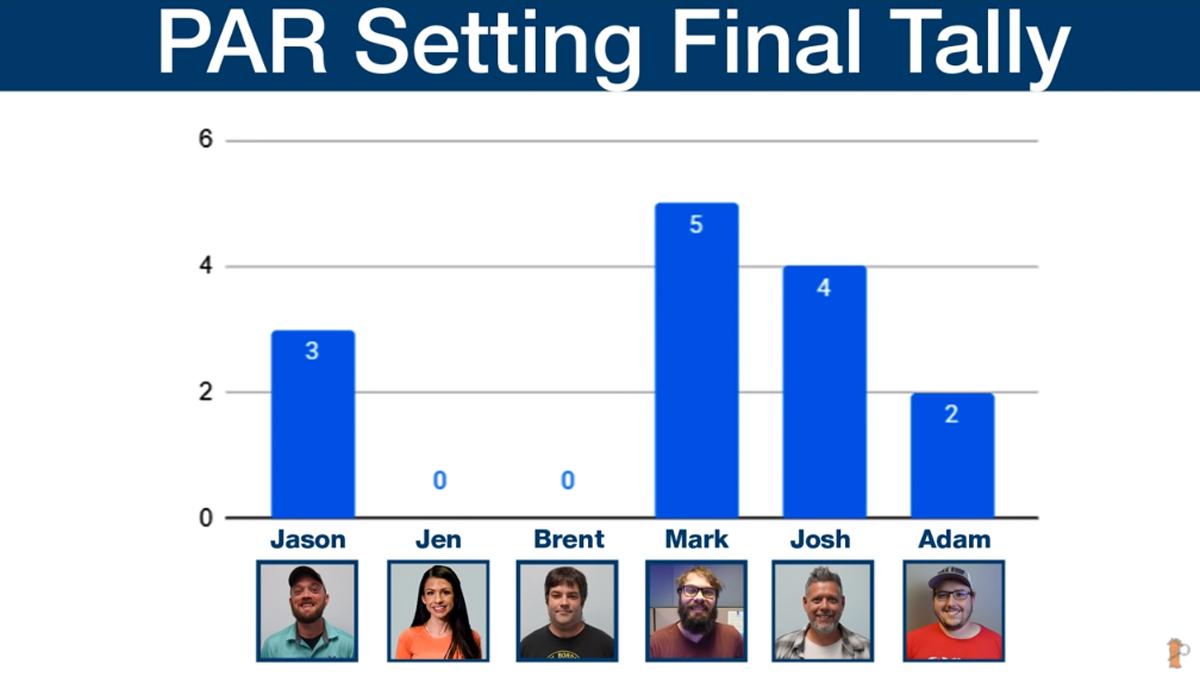 BRStv Investigates PAR Setting Results