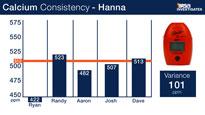 Hanna Crystals Alkalinity