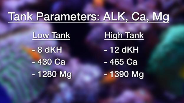 Experiment Tank Parameters