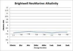 Brightwell NeoMarine Alkalinity