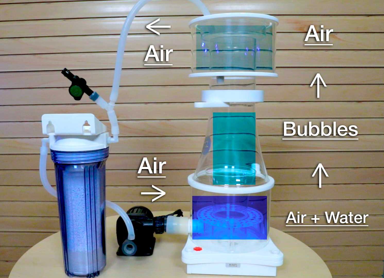 How to raise pH in a reef tank with a beta recirculating CO2