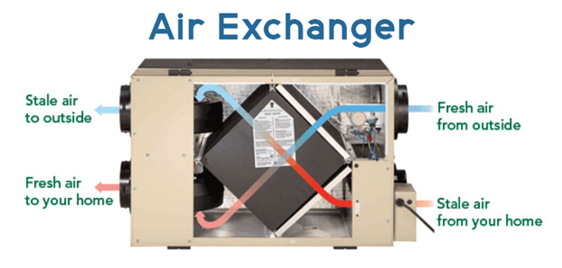 Air Exchanger Diagram