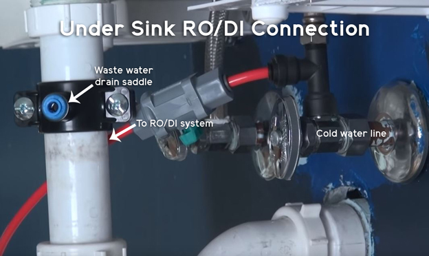 RO/DI System under sink connection diagram