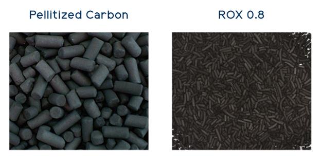 Pellet Carbon comparison with Rox 0.8