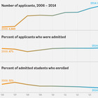 Thumb 140 1423741839 applicants web 2 01.jpg