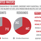 Thumb 140 1479348991 jpeg keynote  basketball preview infographic web.png