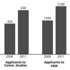 Thumb 140 comm studies vma applicants 01