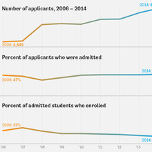 Thumb 220 1423741839 applicants web 2 01.jpg