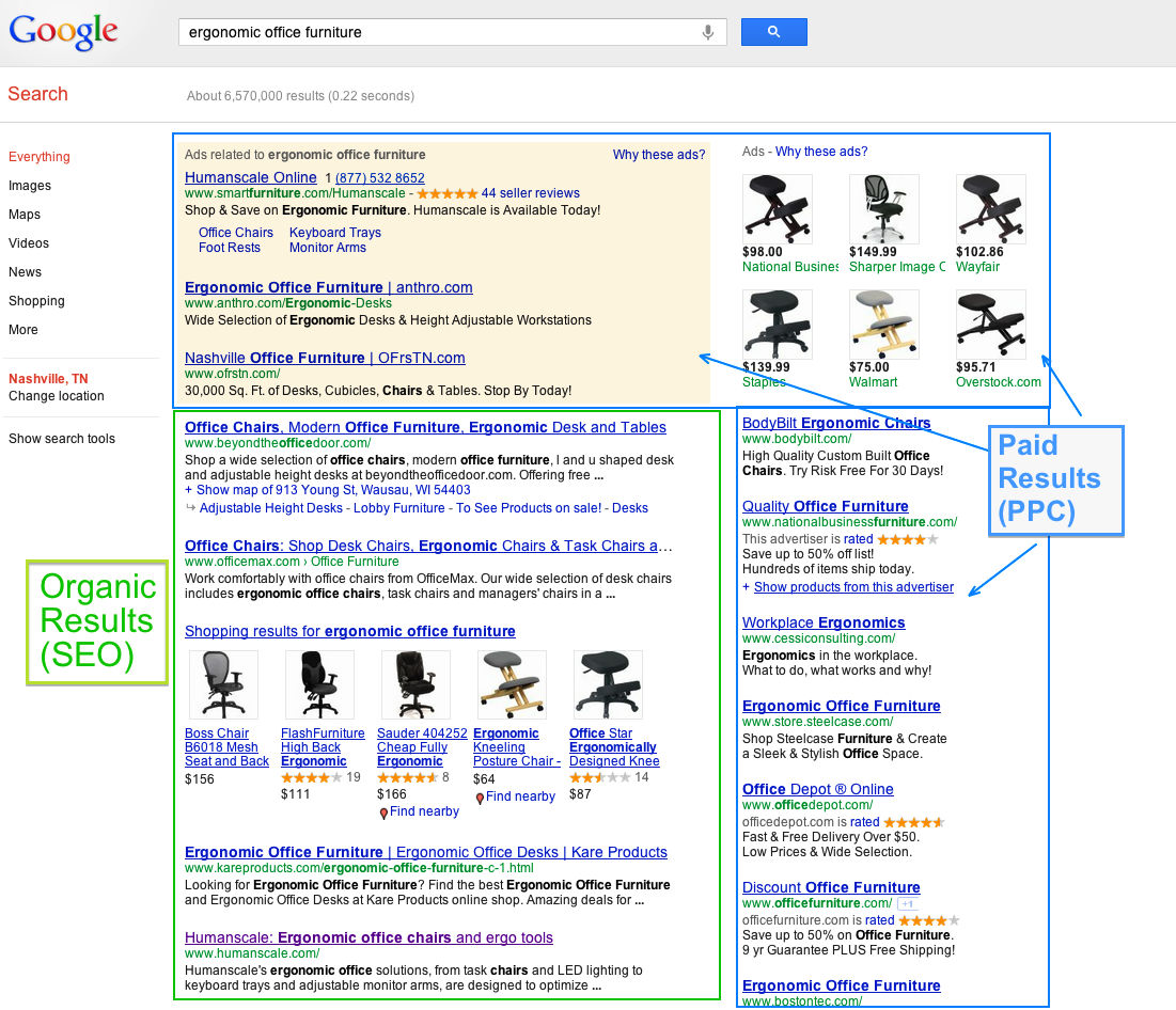 SEO & PPC in Search Results