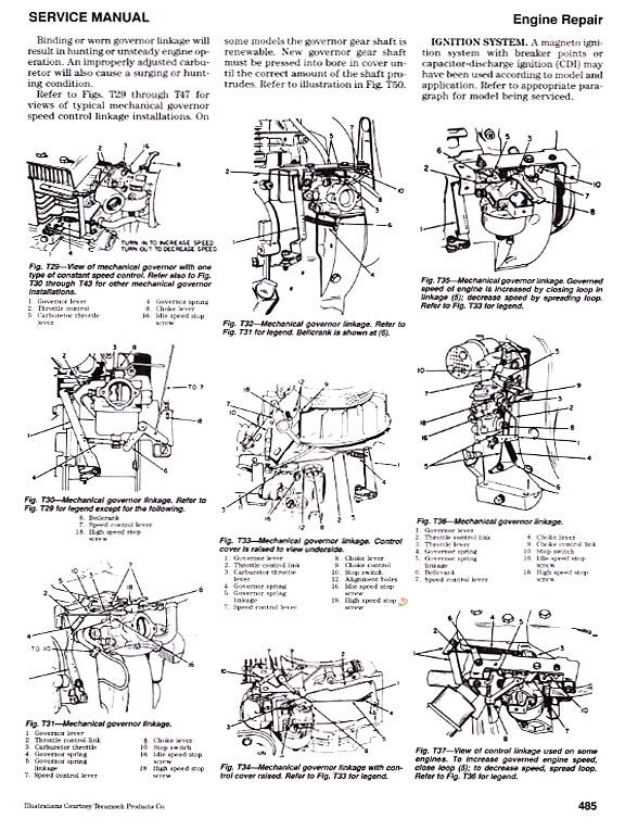 Honda GX160 Motores manuais, guia de usuário e outros ...