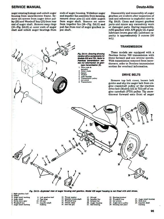 Download caterpillar 268b service manual | Diigo Groups