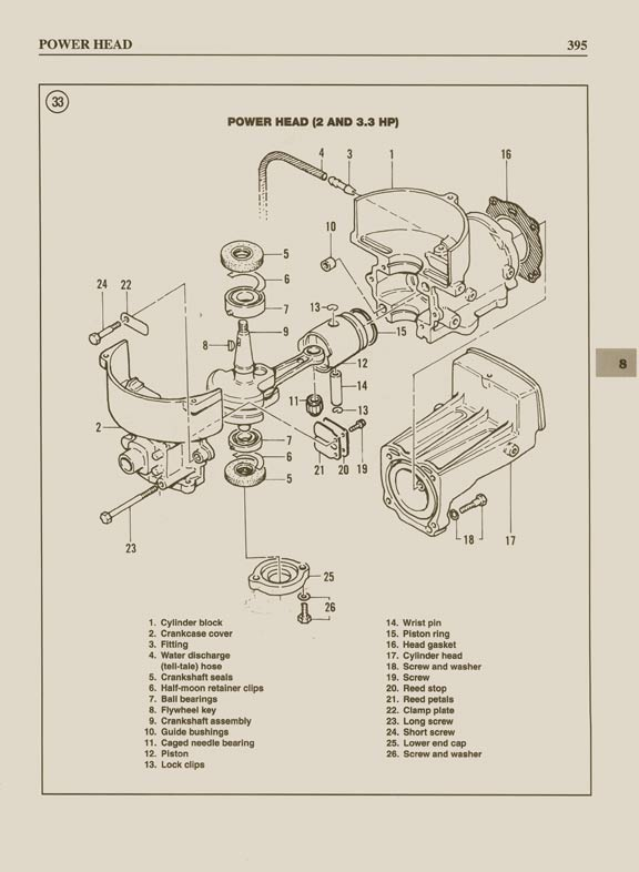 evinrude owners manual free